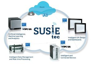 SUSiEtec: The new industrial IoT platform (Graphic: S&T Technologies)