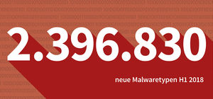 G DATA Security Labs - 2.396.830 neue Samples identifiziert (Foto: G DATA)