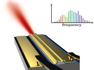Laser mit ganz speziellen spektralen Eigenschaften (Grafik: tuwien.ac.at)